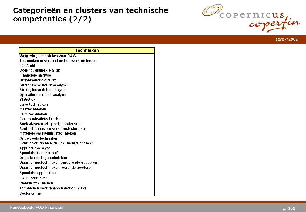 Categorieën en clusters van technische competenties (2/2)