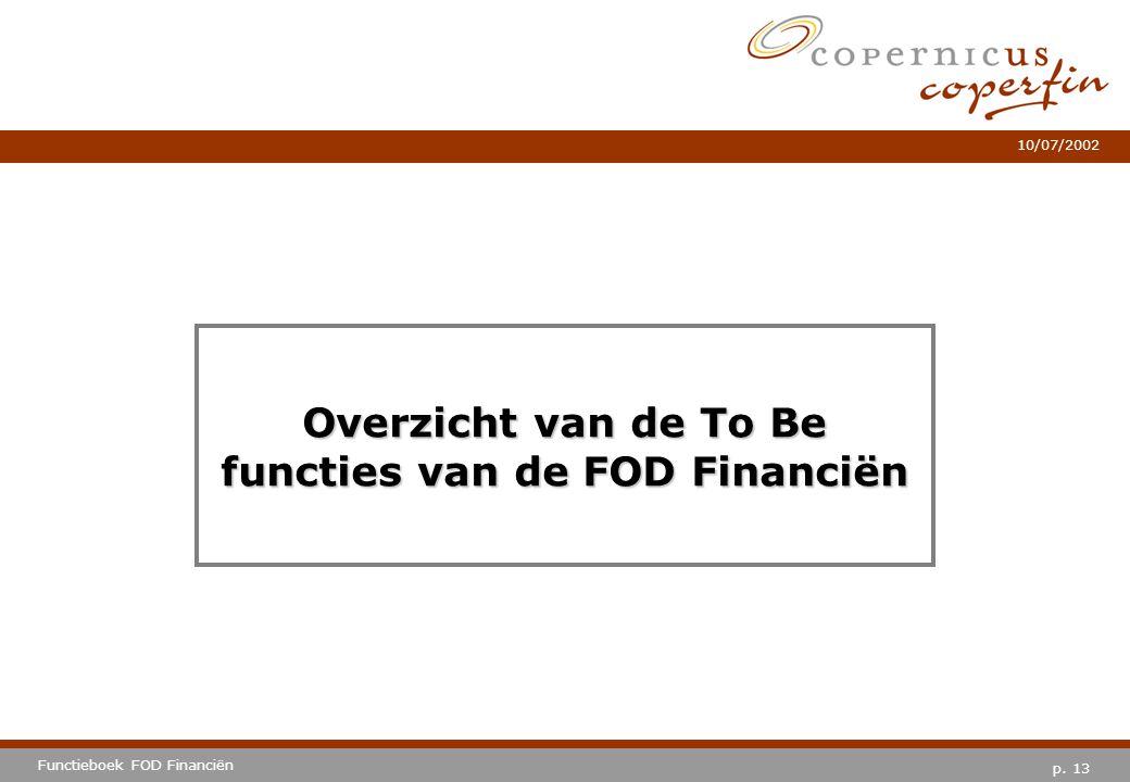 Overzicht van de To Be functies van de FOD Financiën