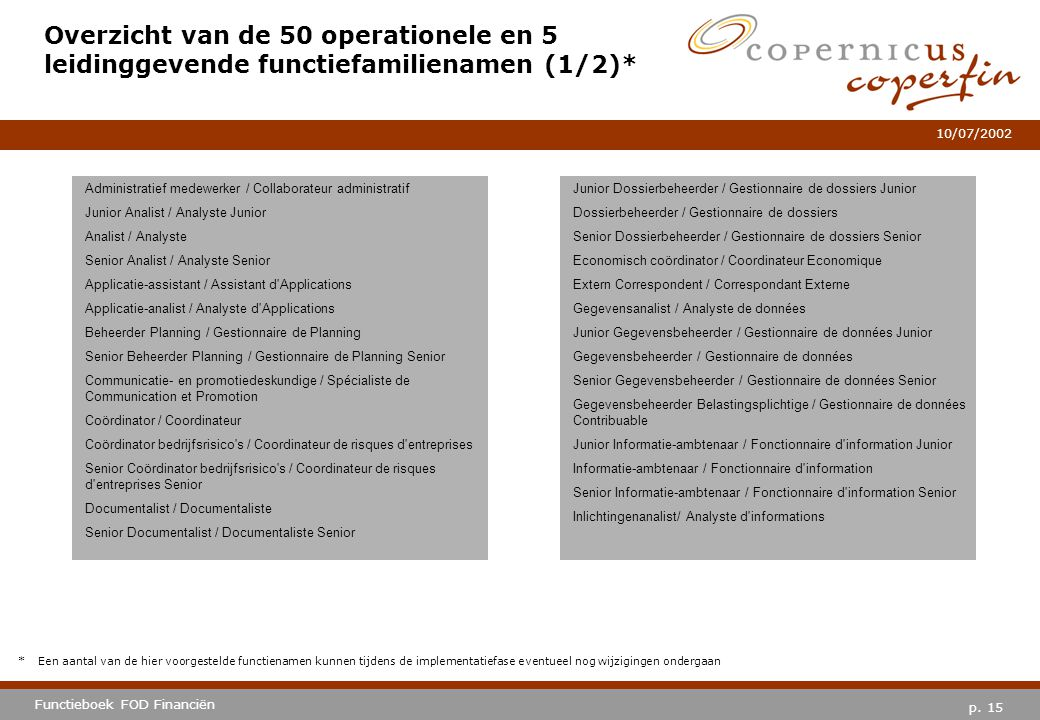 Overzicht van de 50 operationele en 5 leidinggevende functiefamilienamen (1/2)*