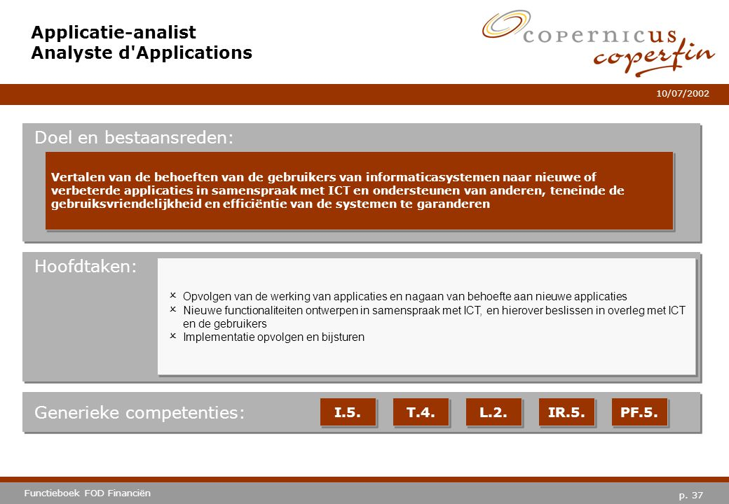 Applicatie-analist Analyste d Applications