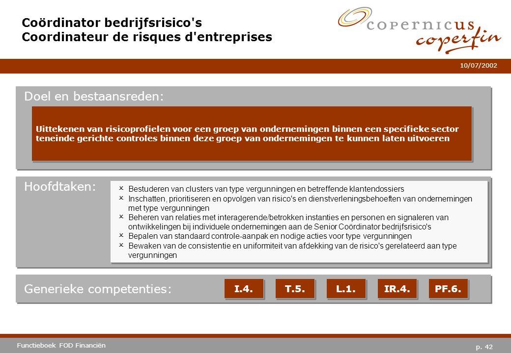 Coördinator bedrijfsrisico s Coordinateur de risques d entreprises