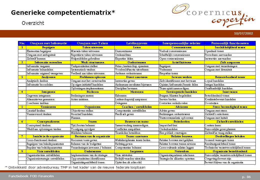 Generieke competentiematrix*