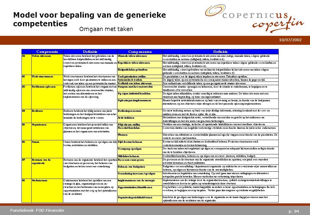Model voor bepaling van de generieke competenties