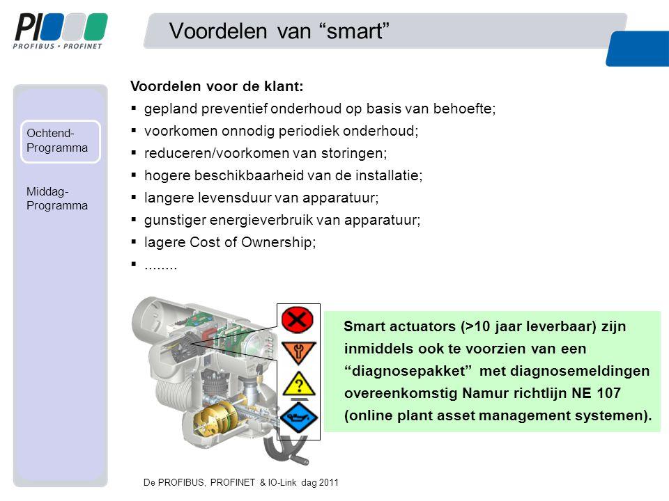 Voordelen van smart Voordelen voor de klant:
