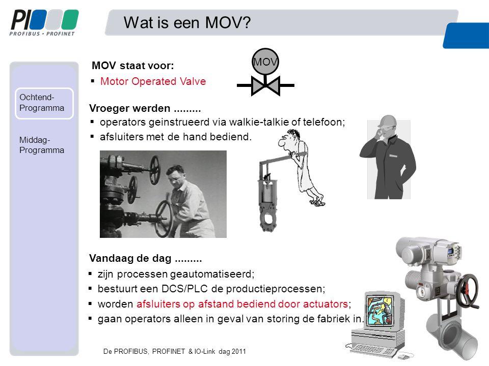 Wat is een MOV MOV MOV staat voor: Motor Operated Valve