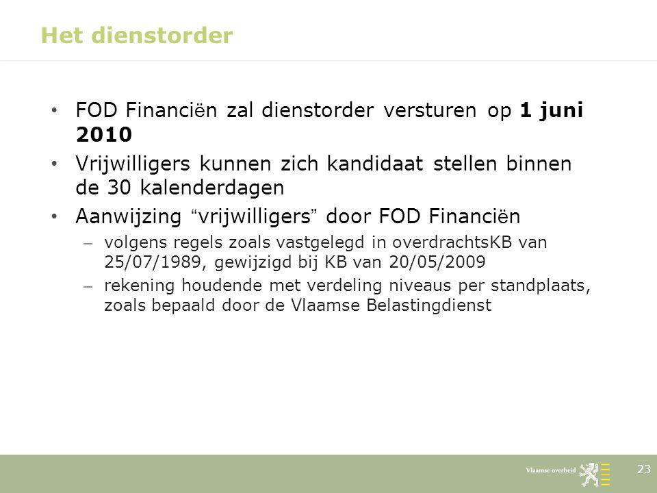 Het dienstorder FOD Financiën zal dienstorder versturen op 1 juni 2010