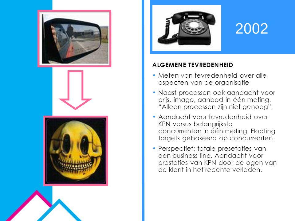 2002 ALGEMENE TEVREDENHEID