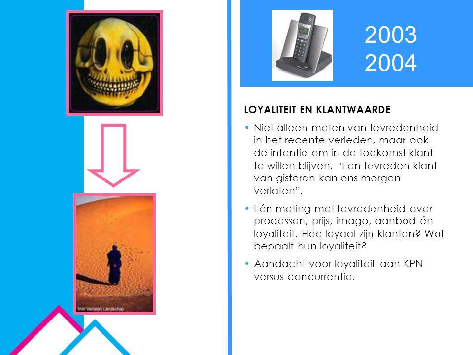 20032004 LOYALITEIT EN KLANTWAARDE