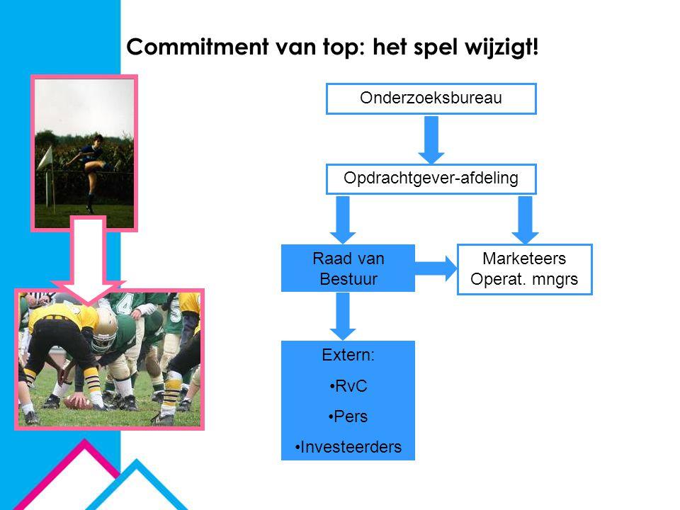 Commitment van top: het spel wijzigt!