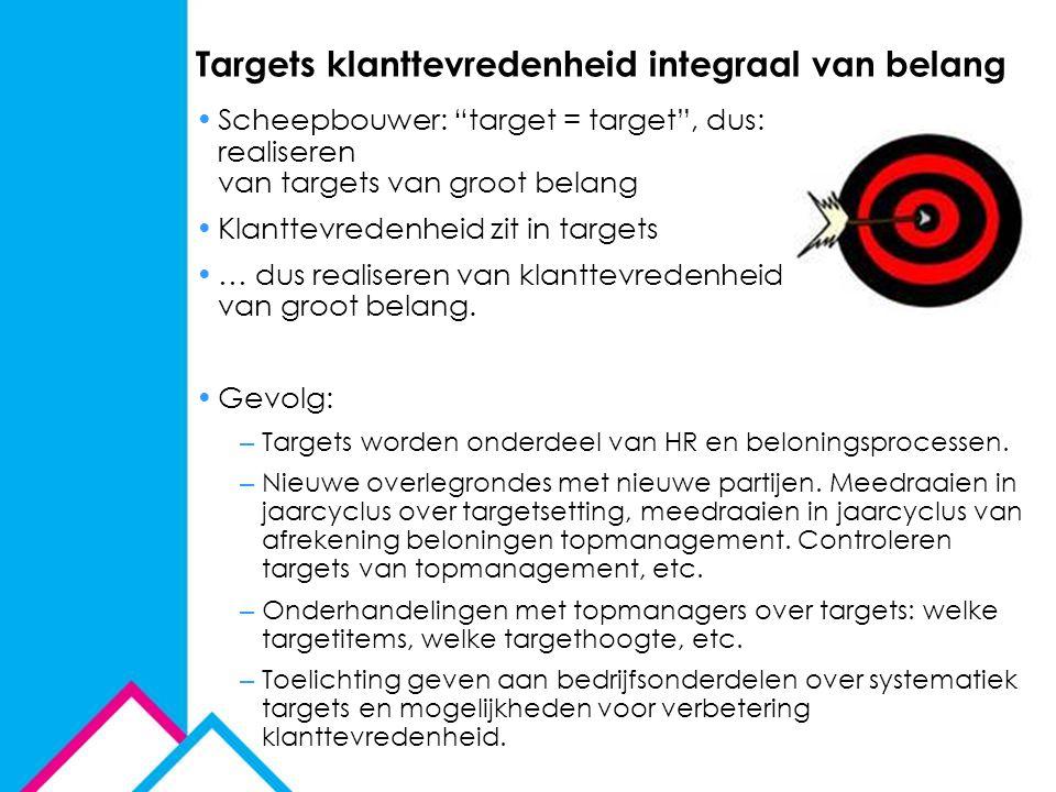 Targets klanttevredenheid integraal van belang