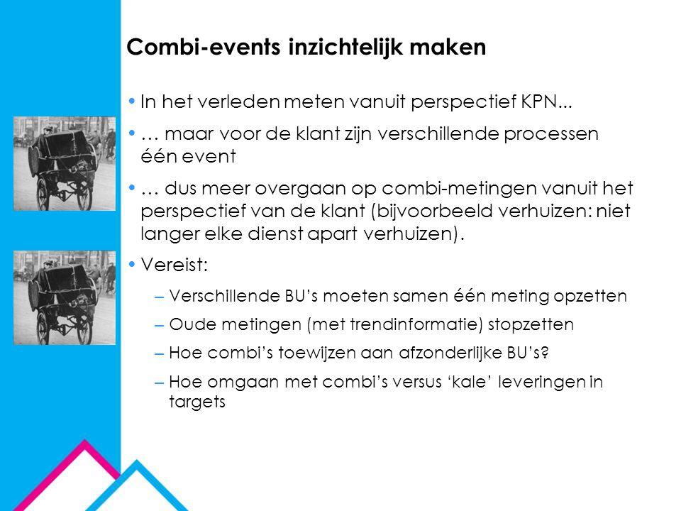 Combi-events inzichtelijk maken