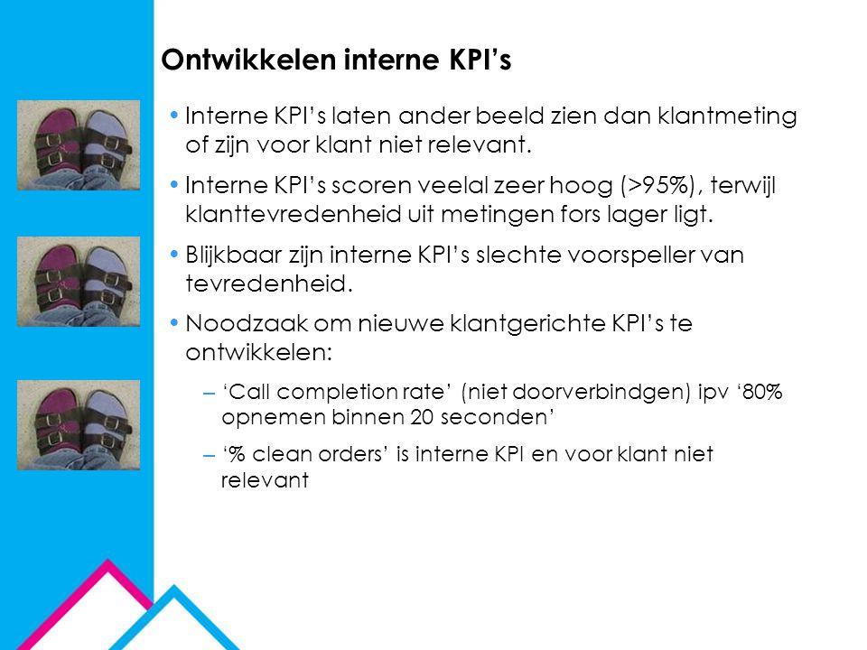 Ontwikkelen interne KPI's