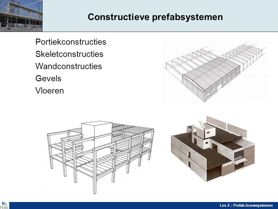 Constructieve prefabsystemen