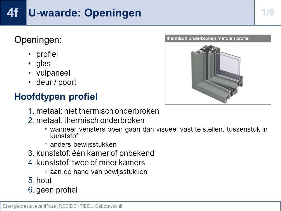 4f U-waarde: Openingen 1/6 Openingen: Hoofdtypen profiel profiel glas