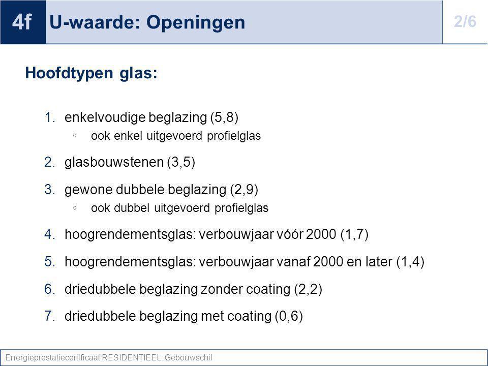 4f U-waarde: Openingen 2/6 Hoofdtypen glas: