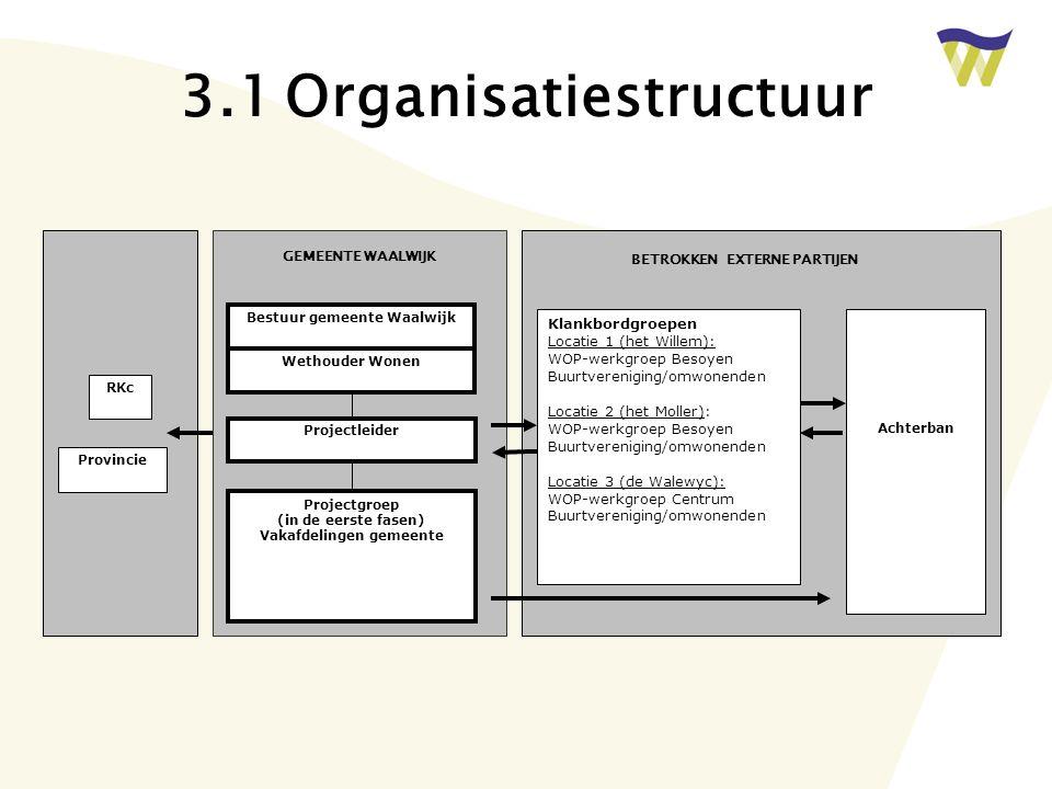 3.1 Organisatiestructuur