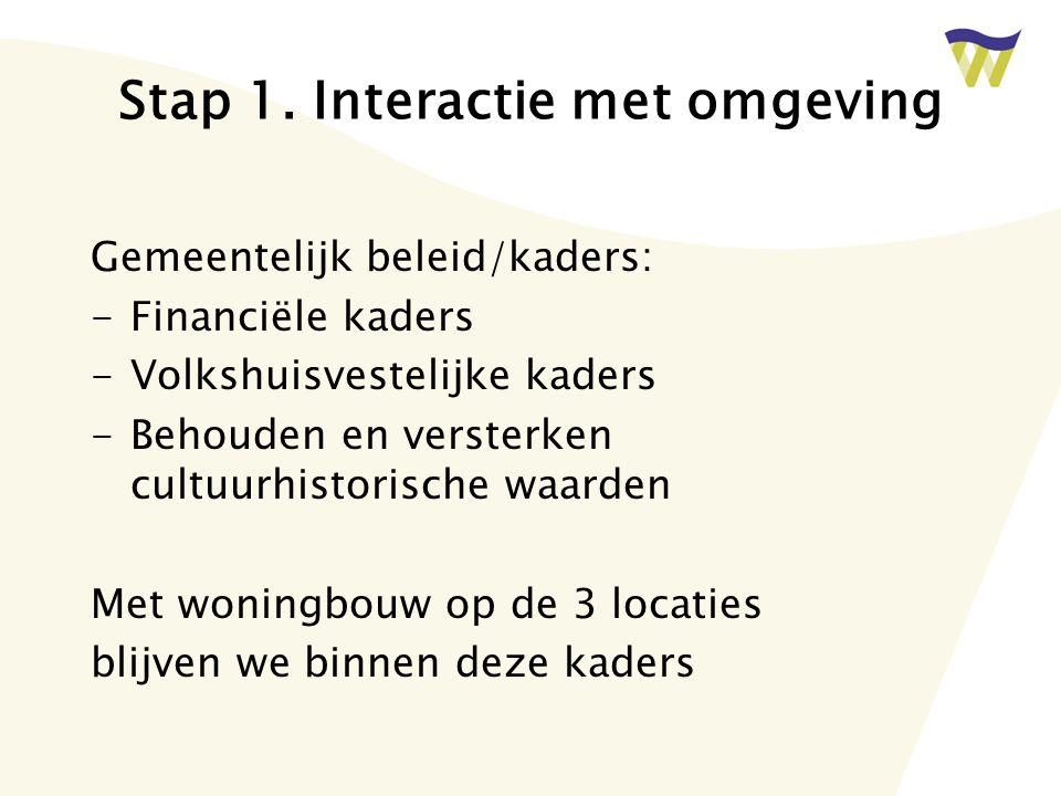 Stap 1. Interactie met omgeving