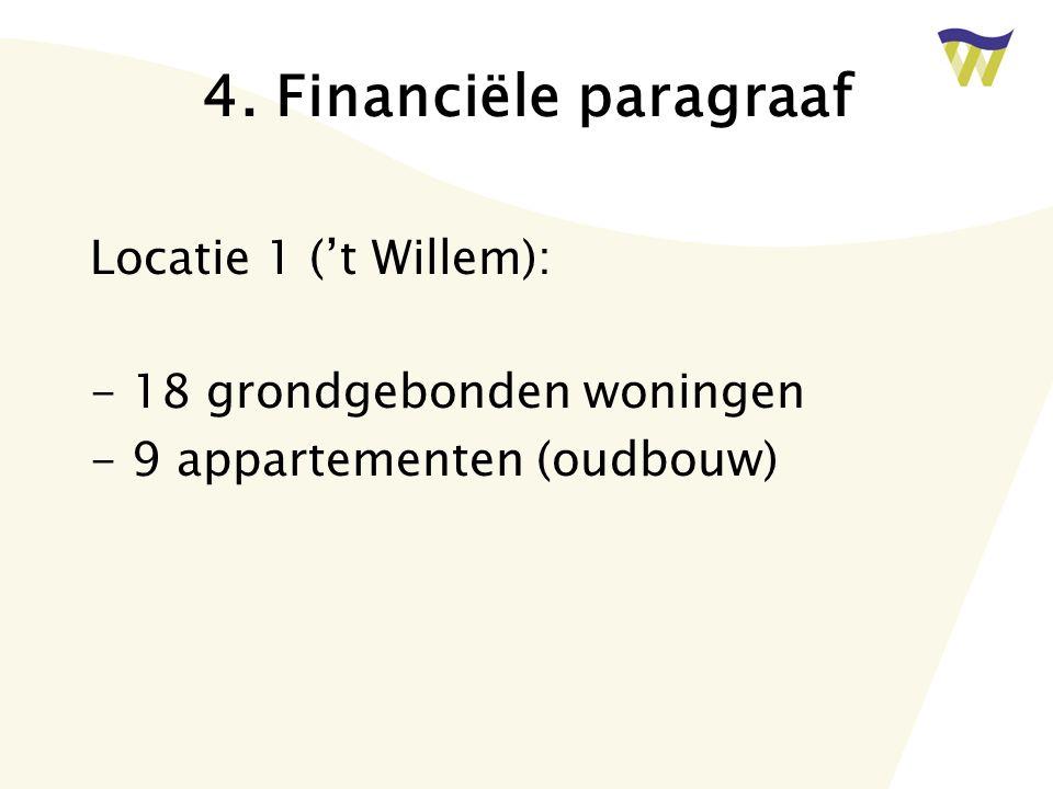 4. Financiële paragraaf Locatie 1 ('t Willem):