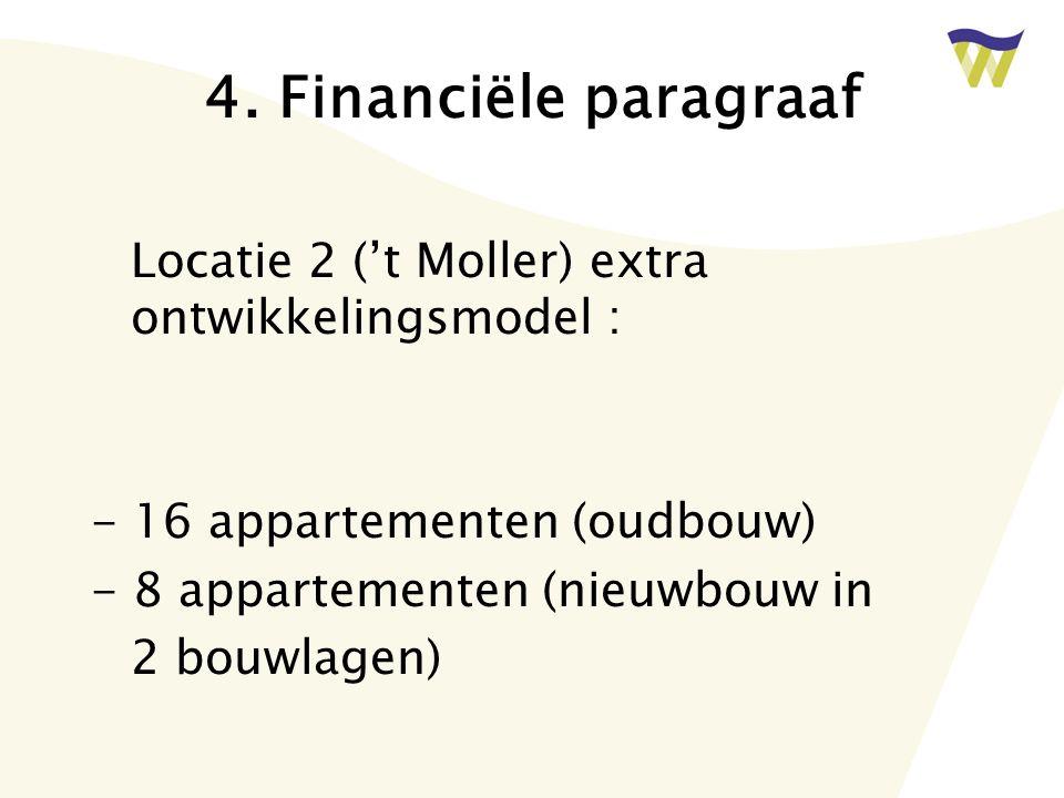 4. Financiële paragraaf Locatie 2 ('t Moller) extra ontwikkelingsmodel : - 16 appartementen (oudbouw)