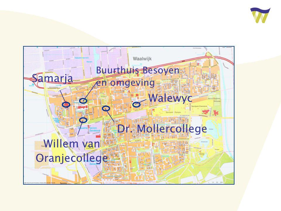 Samarja Walewyc Dr. Mollercollege Willem van Oranjecollege