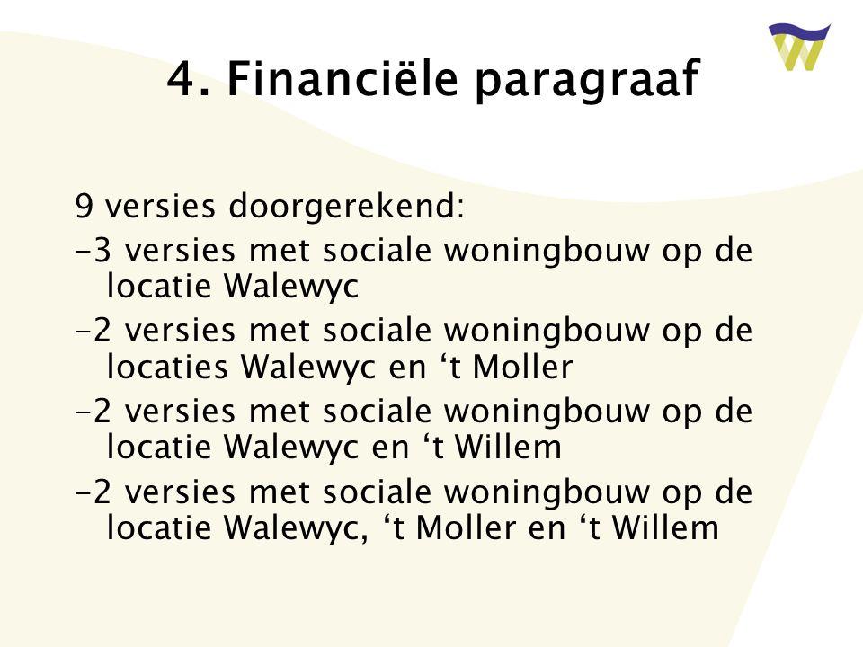 4. Financiële paragraaf 9 versies doorgerekend: