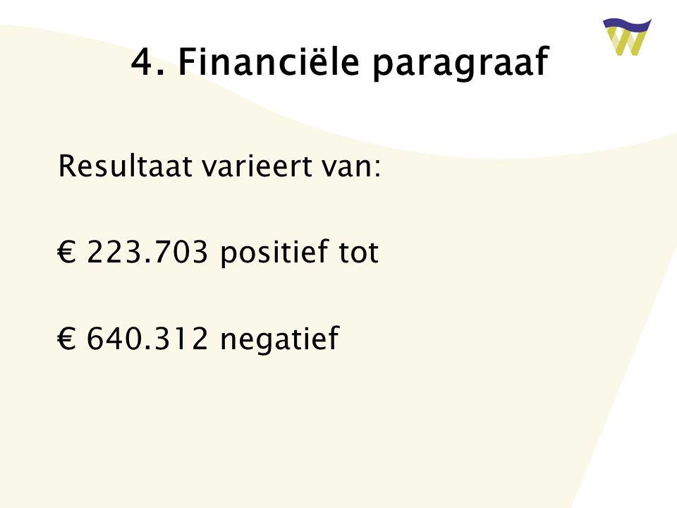 4. Financiële paragraaf Resultaat varieert van: € 223.703 positief tot