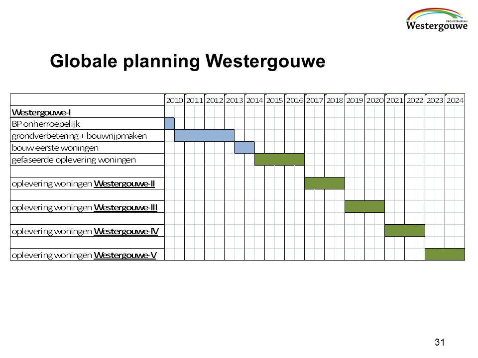 Globale planning Westergouwe