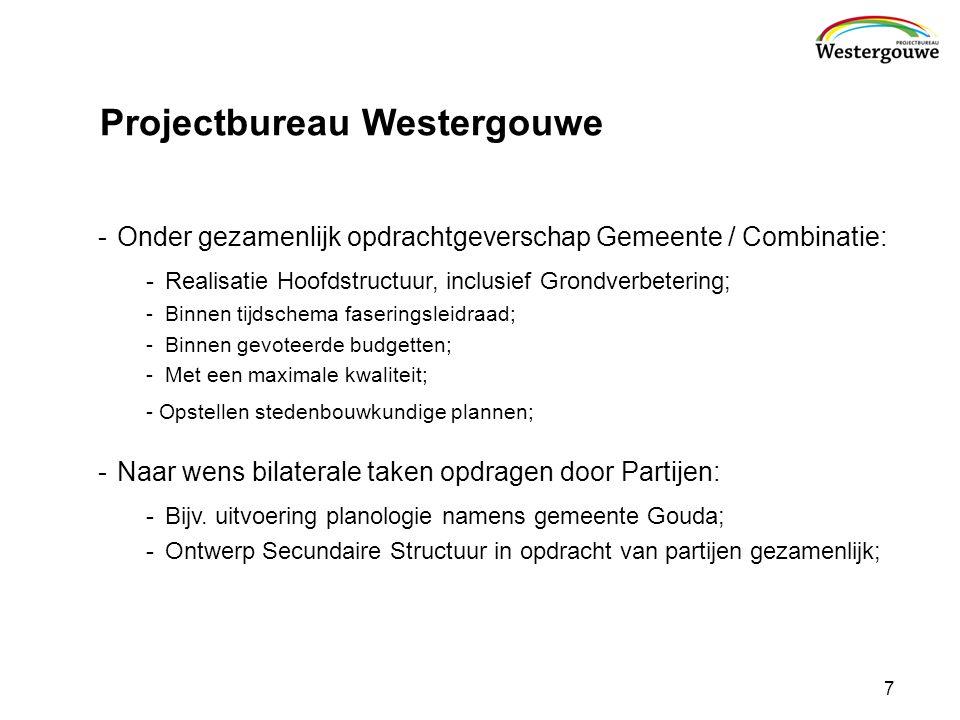 Projectbureau Westergouwe