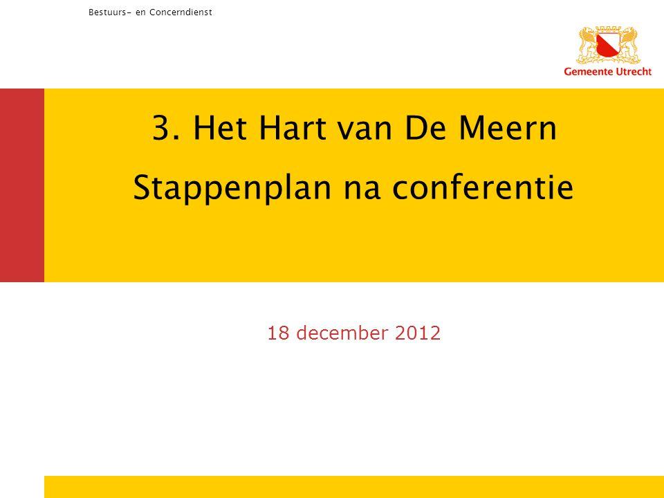 3. Het Hart van De Meern Stappenplan na conferentie