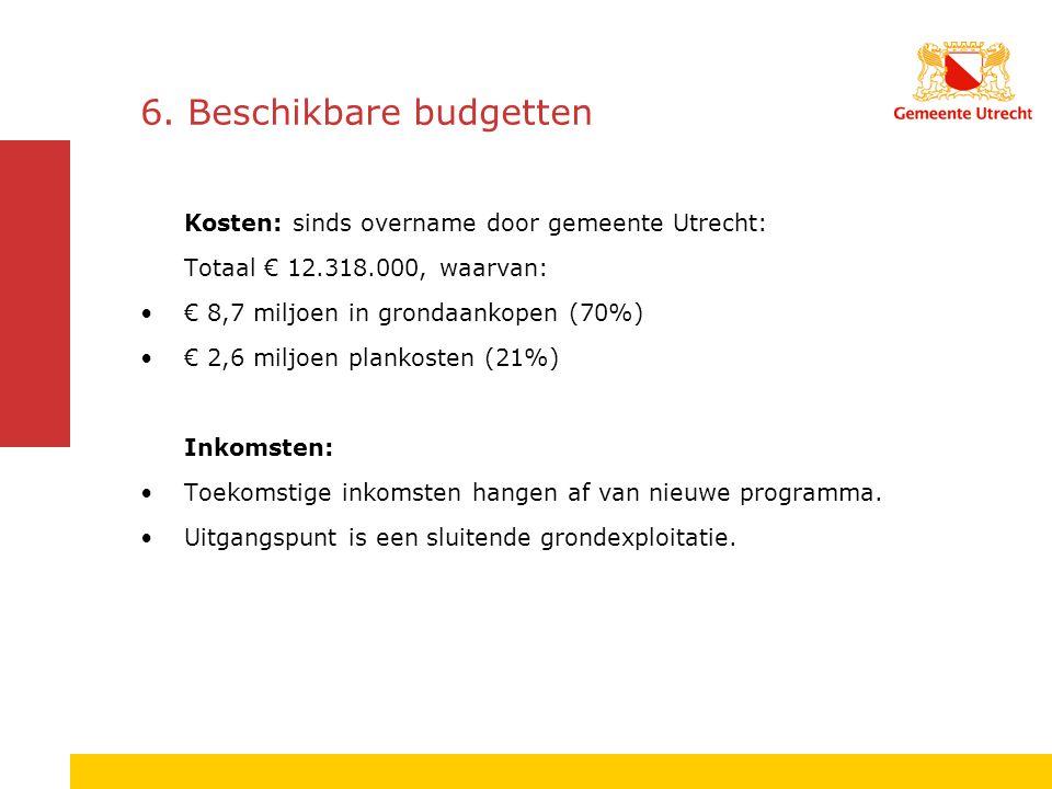 6. Beschikbare budgetten