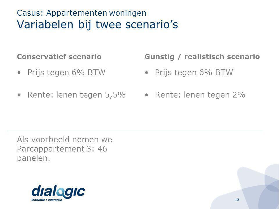Casus: Appartementen woningen Variabelen bij twee scenario's