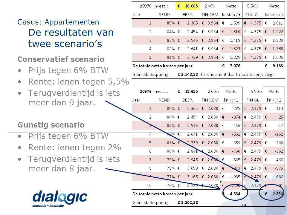 Casus: Appartementen De resultaten van twee scenario's