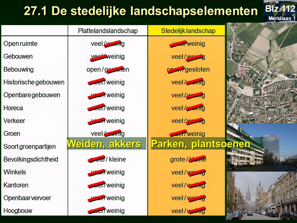 27.1 De stedelijke landschapselementen
