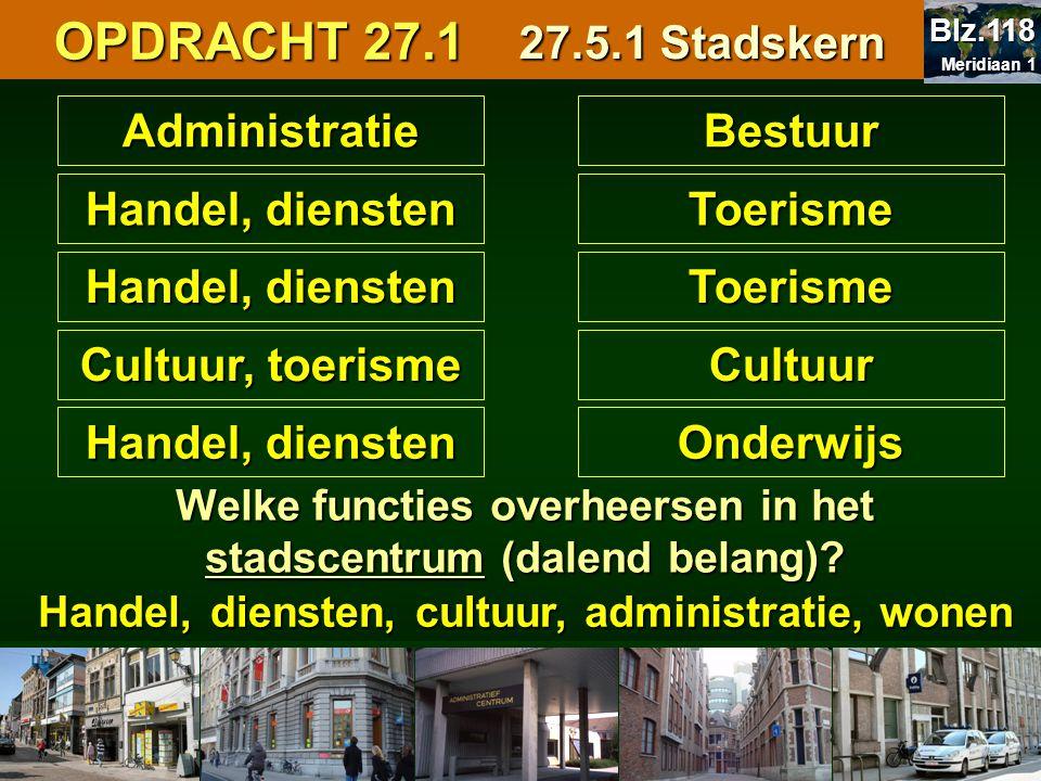 Welke functies overheersen in het stadscentrum (dalend belang)