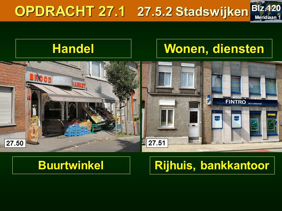OPDRACHT 27.1 27.5.2 Stadswijken Handel Wonen, diensten Buurtwinkel