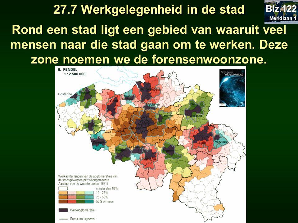 27.7 Werkgelegenheid in de stad
