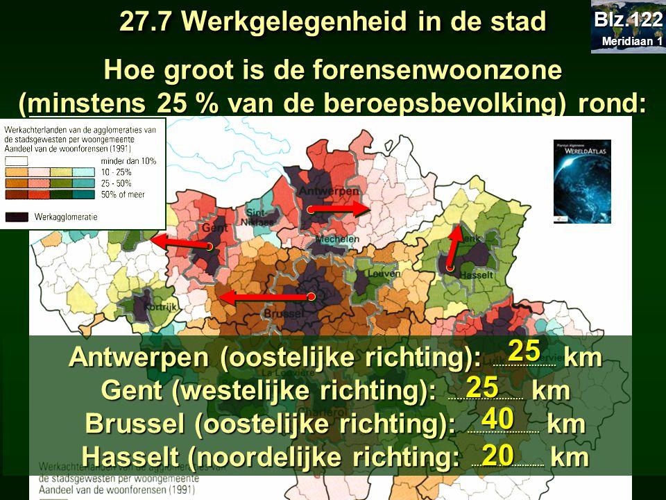 25 25 40 20 27.7 Werkgelegenheid in de stad