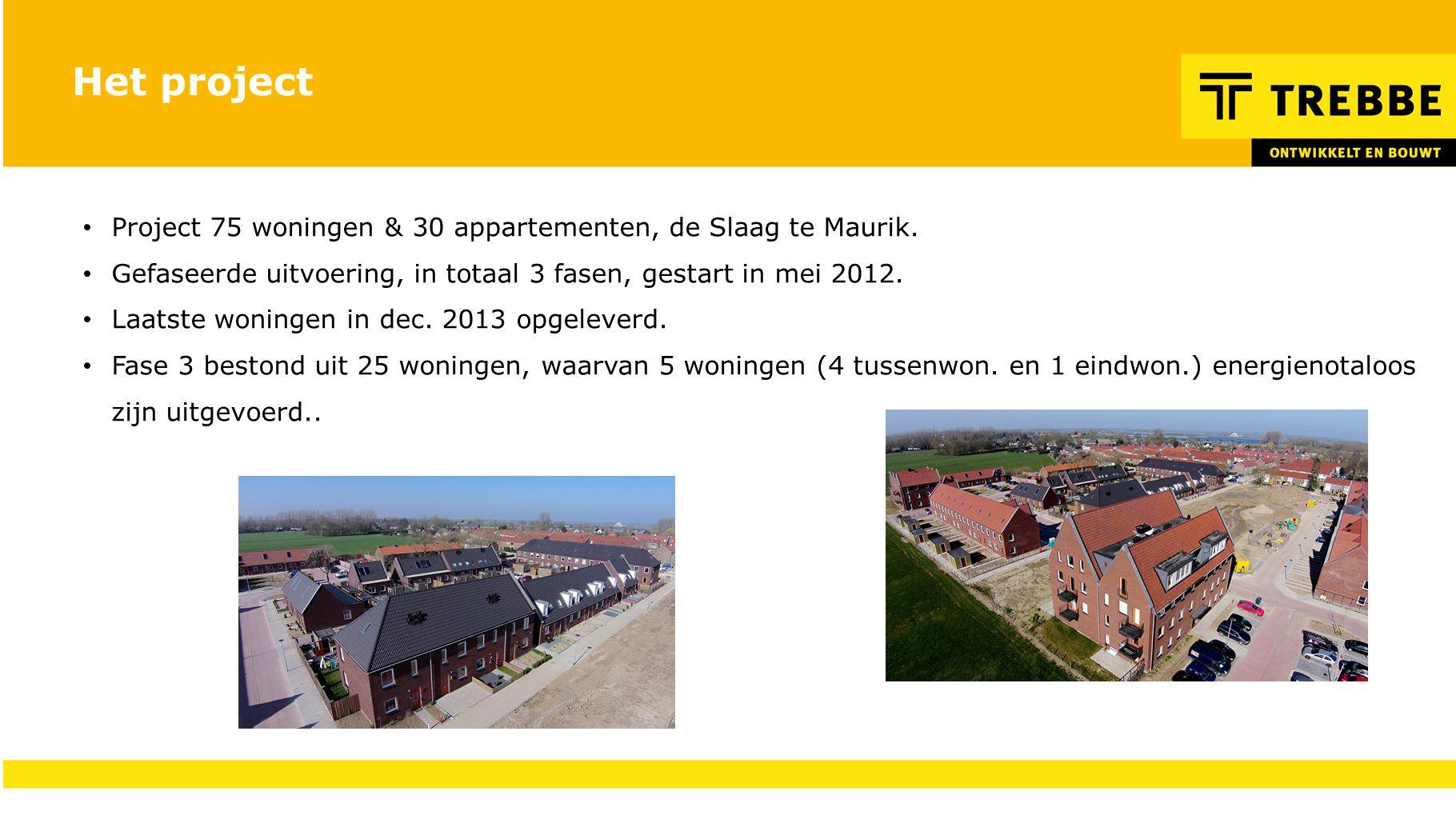 Het project Project 75 woningen & 30 appartementen, de Slaag te Maurik. Gefaseerde uitvoering, in totaal 3 fasen, gestart in mei 2012.