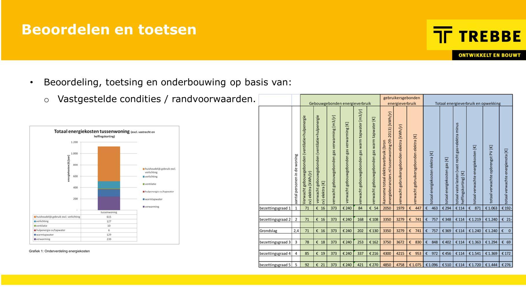 Beoordelen en toetsen Beoordeling, toetsing en onderbouwing op basis van: Vastgestelde condities / randvoorwaarden.