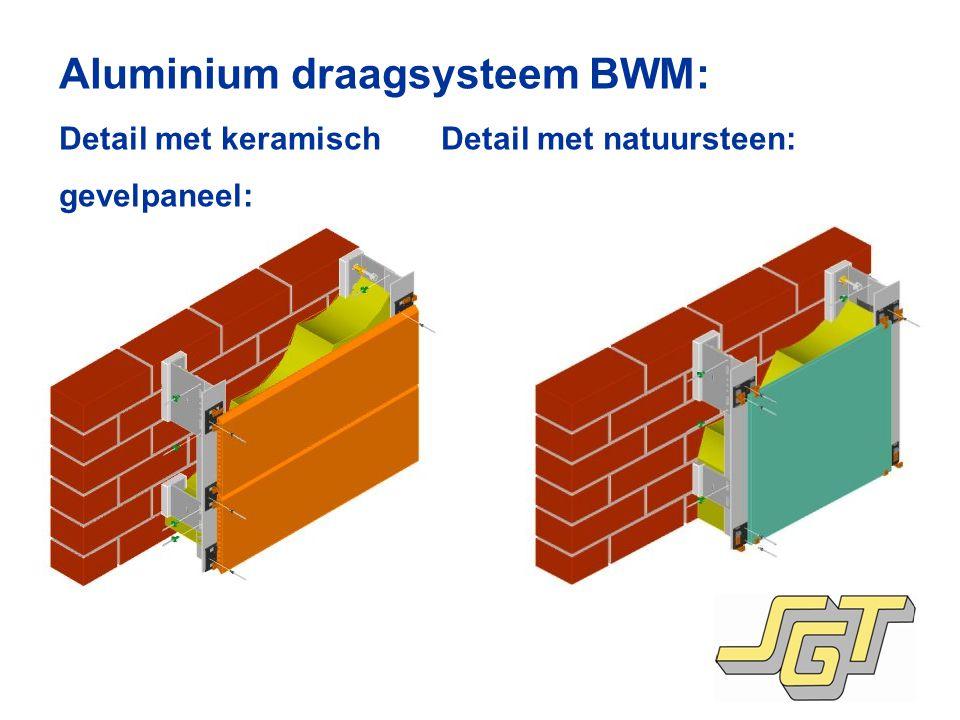 Aluminium draagsysteem BWM: