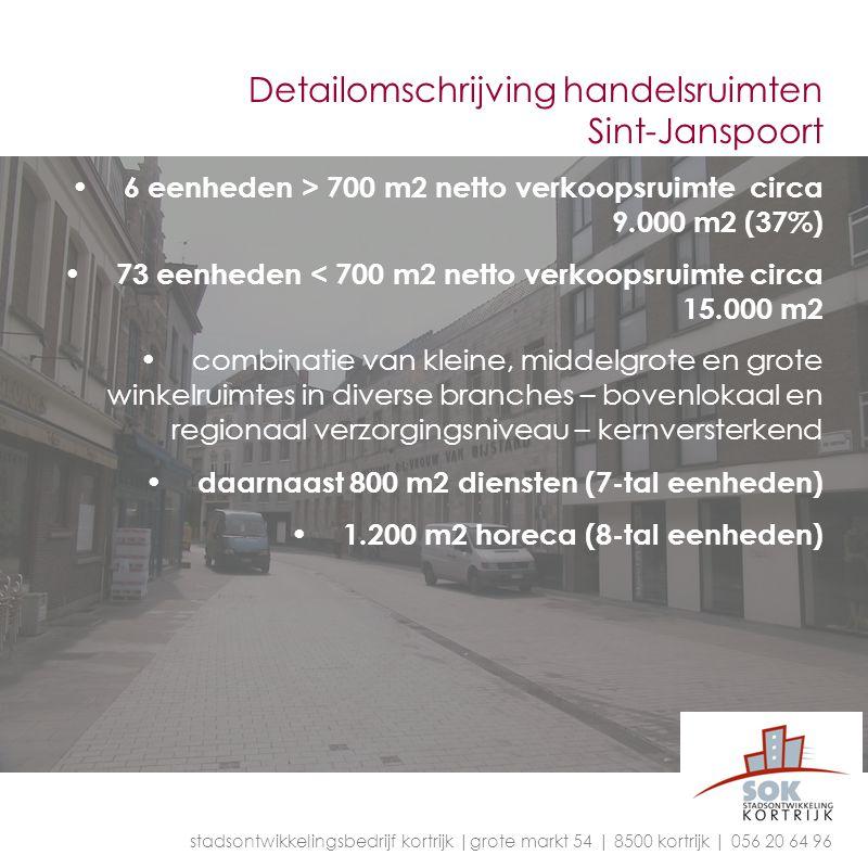 Detailomschrijving handelsruimten Sint-Janspoort