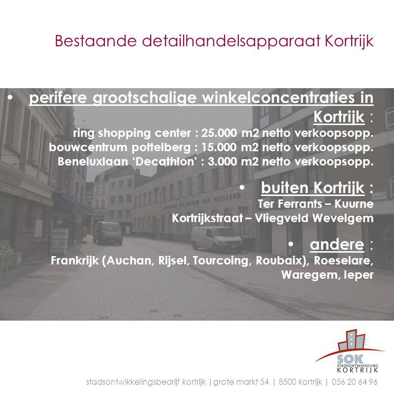 Bestaande detailhandelsapparaat Kortrijk
