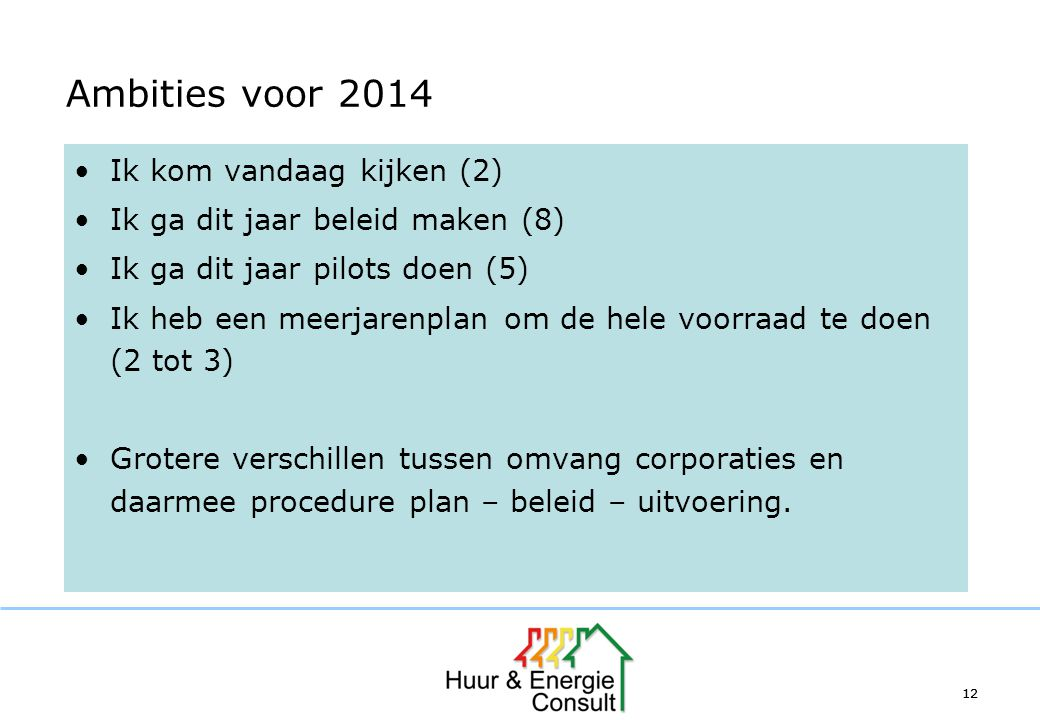 Ambities voor 2014 Ik kom vandaag kijken (2)