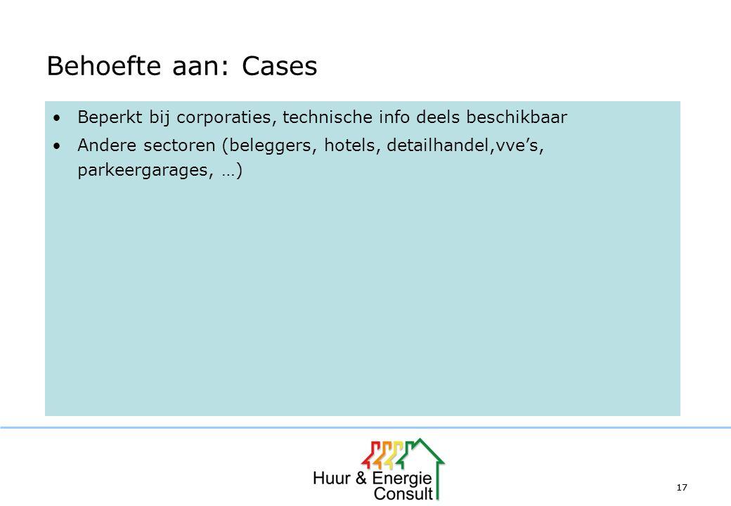Behoefte aan: Cases Beperkt bij corporaties, technische info deels beschikbaar.