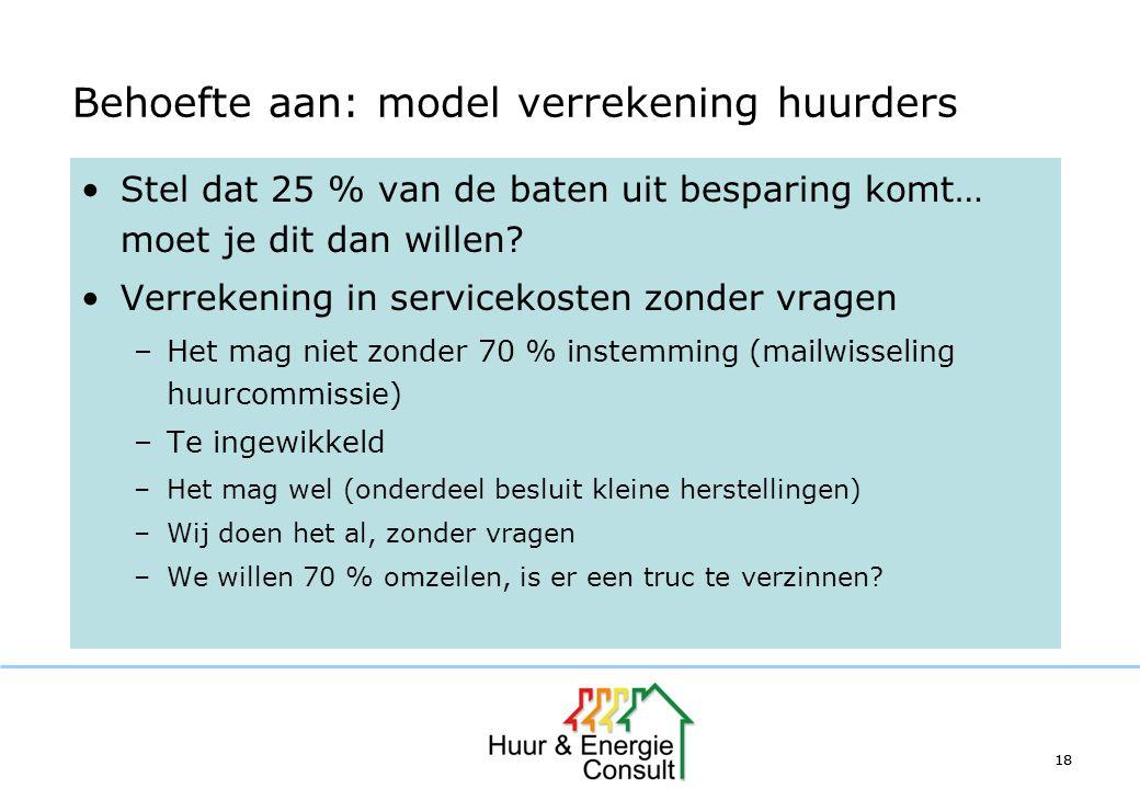 Behoefte aan: model verrekening huurders