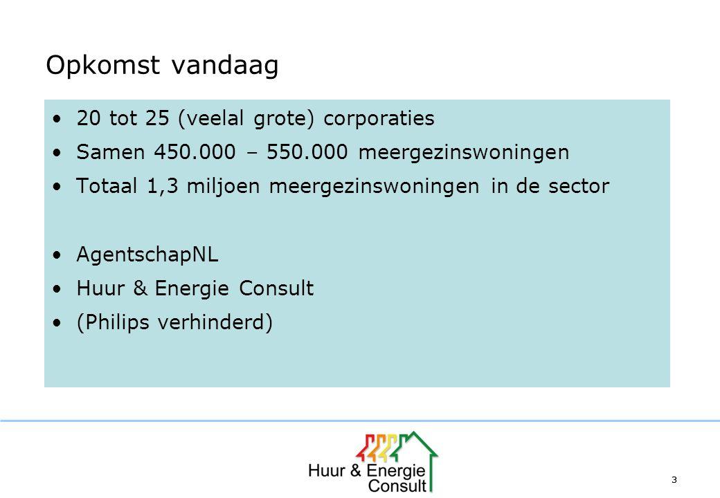 Opkomst vandaag 20 tot 25 (veelal grote) corporaties