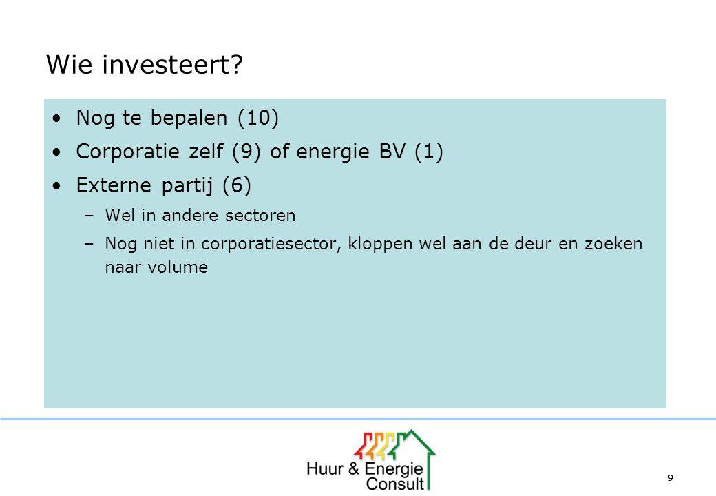 Wie investeert Nog te bepalen (10)