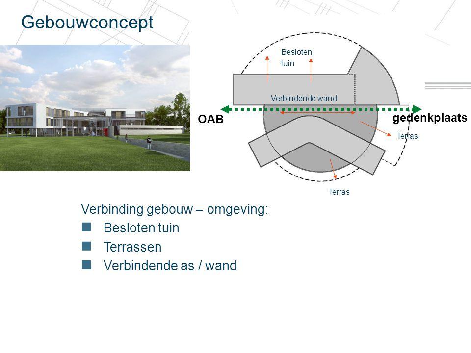 Gebouwconcept Verbinding gebouw – omgeving: Besloten tuin Terrassen