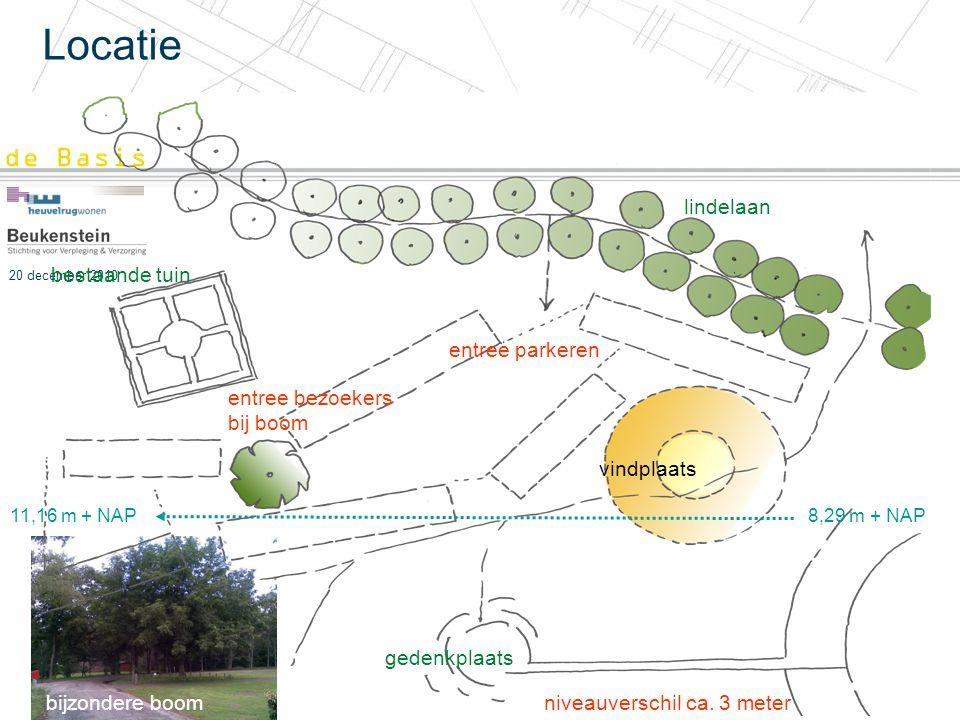 Locatie lindelaan bestaande tuin entree parkeren