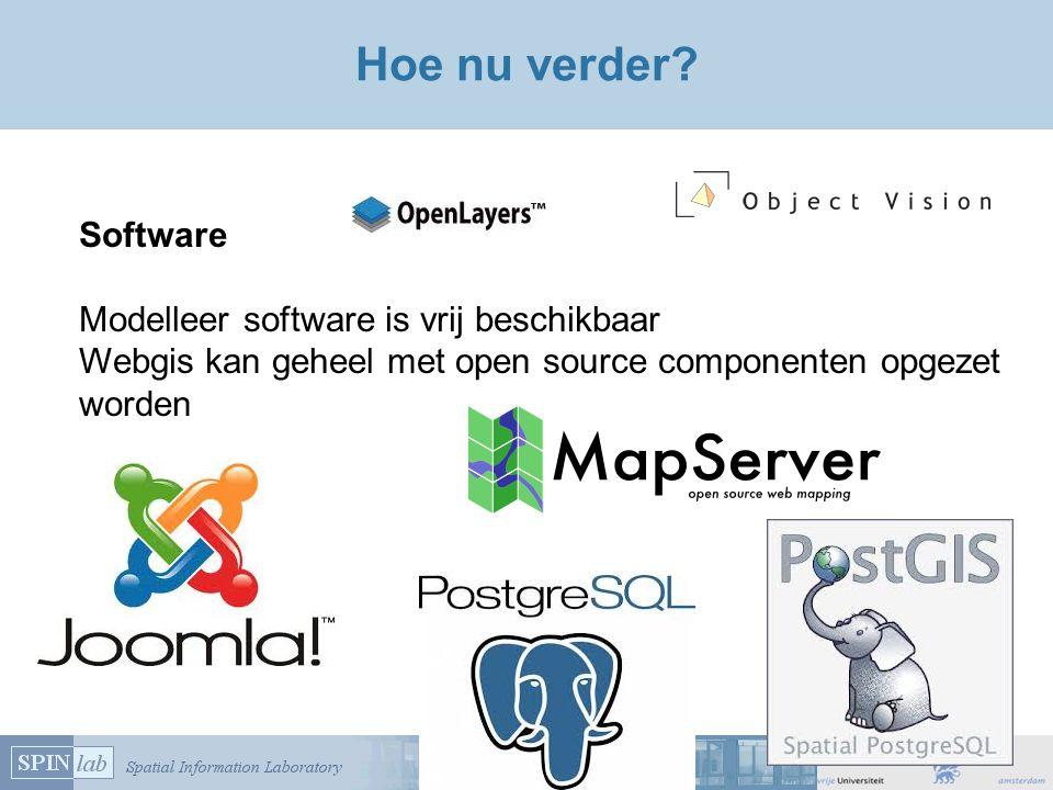 Hoe nu verder Software Modelleer software is vrij beschikbaar